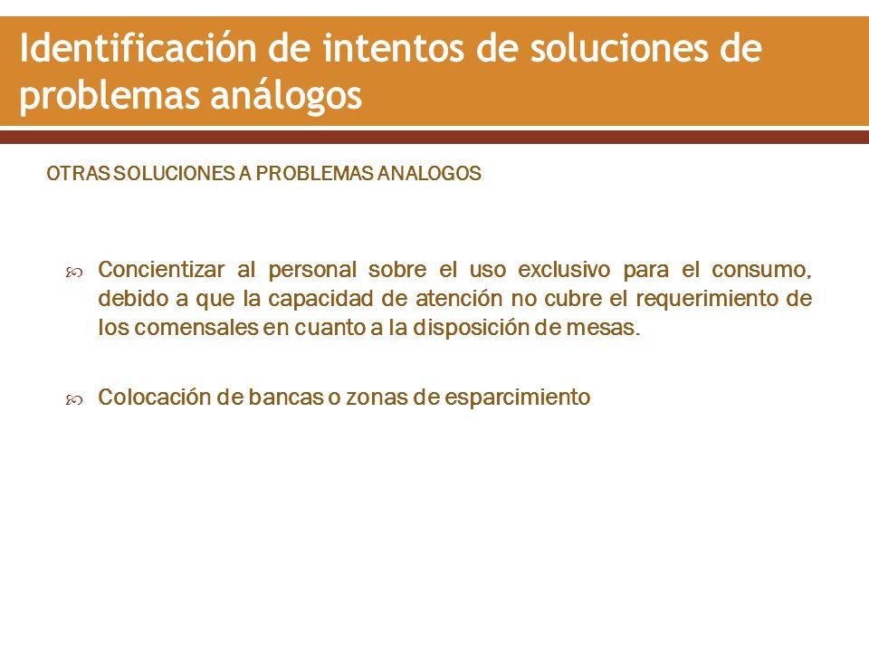 Condiciones Comedor / cafetería, concesionario del BBVA Continental.