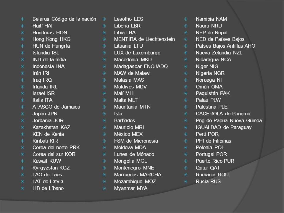 Belarus Código de la nación Haití HAI Honduras HON Hong Kong HKG HUN de Hungría Islandia ISL IND de la India Indonesia INA Irán IRI Iraq IRQ Irlanda I