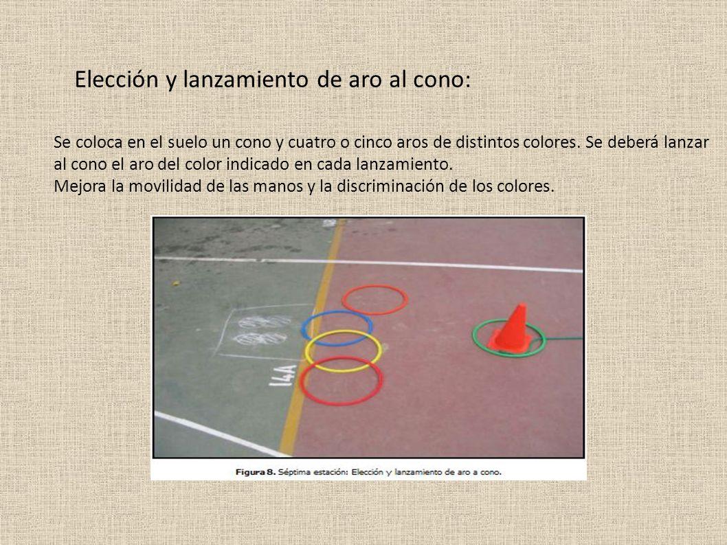 Elección y lanzamiento de aro al cono: Se coloca en el suelo un cono y cuatro o cinco aros de distintos colores. Se deberá lanzar al cono el aro del c