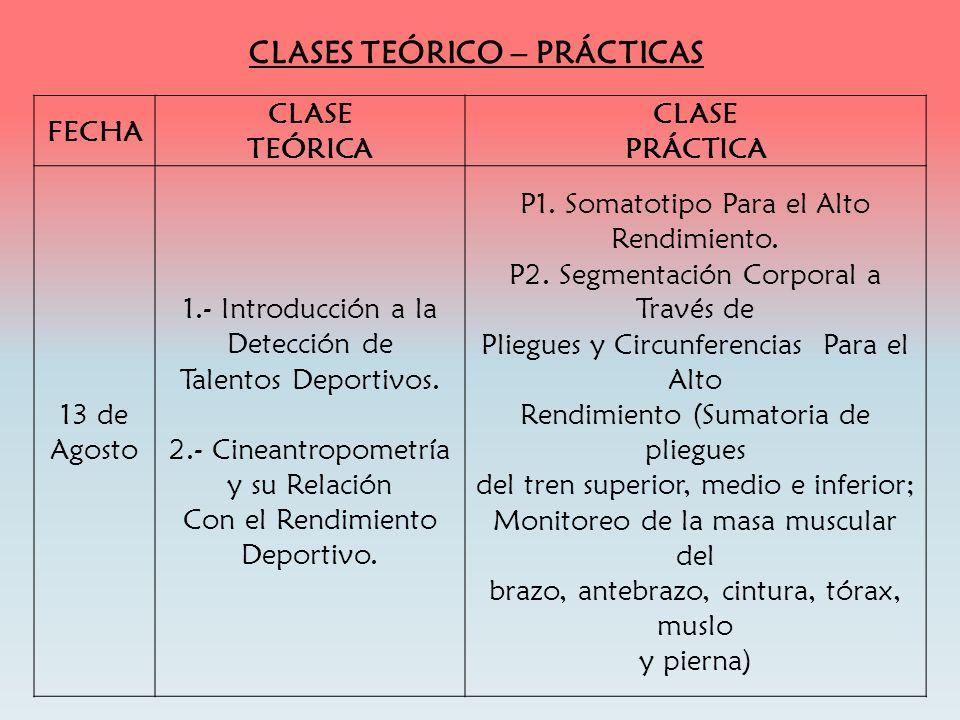 FECHA CLASE TEÓRICA CLASE PRÁCTICA 13 de Agosto 1.- Introducción a la Detección de Talentos Deportivos. 2.- Cineantropometría y su Relación Con el Ren