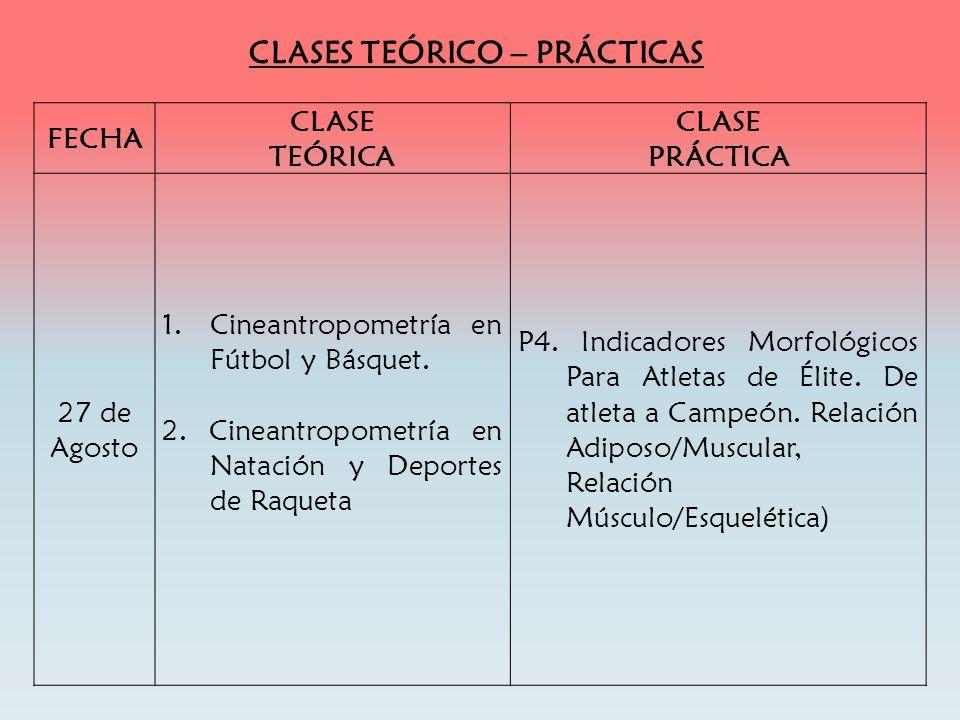 FECHA CLASE TEÓRICA CLASE PRÁCTICA 27 de Agosto 1.Cineantropometría en Fútbol y Básquet. 2. Cineantropometría en Natación y Deportes de Raqueta P4. In