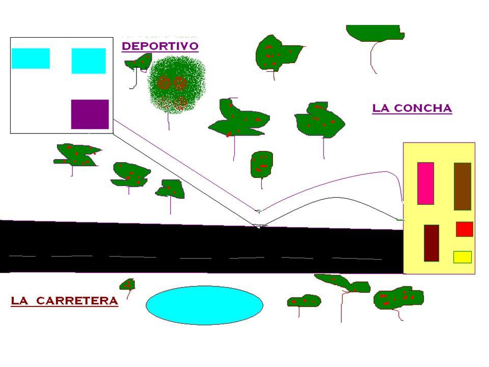 LUGARPorqueImagen DEPORTIVO HAY MAS LUGAR CARRETERAHAY UN RIO CAMINO A LA CONCHA ES EL TERENO MAS GRANDE Y HAY MAS ÁRBOLES
