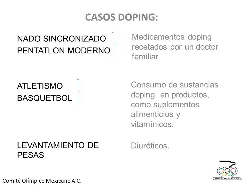 Comité Olímpico Mexicano A.C. NADO SINCRONIZADO PENTATLON MODERNO ATLETISMO BASQUETBOL LEVANTAMIENTO DE PESAS Medicamentos doping recetados por un doc