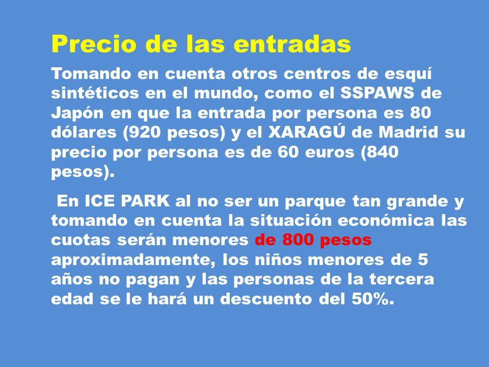Tomando en cuenta otros centros de esquí sintéticos en el mundo, como el SSPAWS de Japón en que la entrada por persona es 80 dólares (920 pesos) y el XARAGÚ de Madrid su precio por persona es de 60 euros (840 pesos).