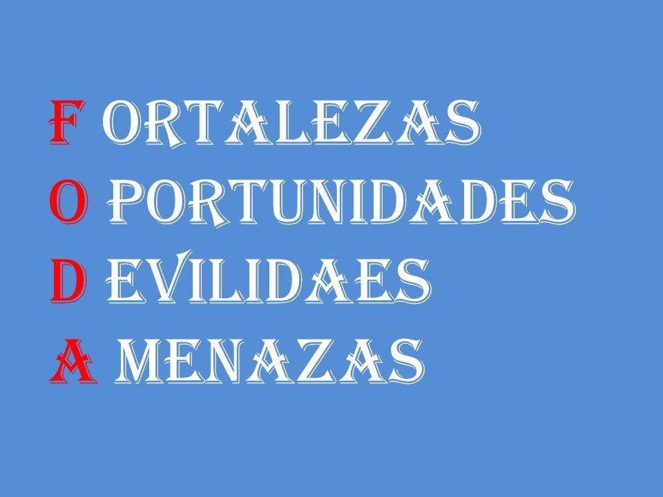 F ORTALEZAS O PORTUNIDADES D EVILIDAES A MENAZAS