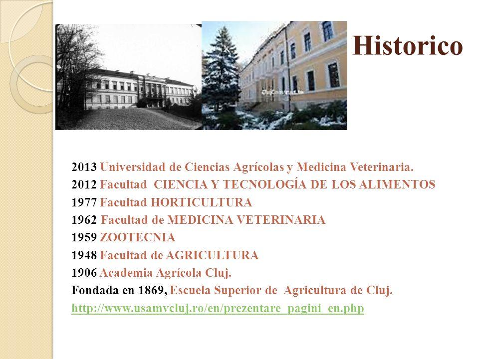 Historico 2013 Universidad de Ciencias Agrícolas y Medicina Veterinaria. 2012 Facultad CIENCIA Y TECNOLOGĺA DE LOS ALIMENTOS 1977 Facultad HORTICULTUR