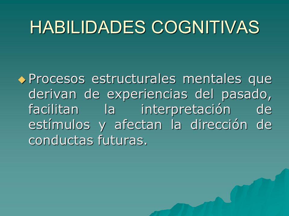 HABILIDADES COGNITIVAS Procesos estructurales mentales que derivan de experiencias del pasado, facilitan la interpretación de estímulos y afectan la d