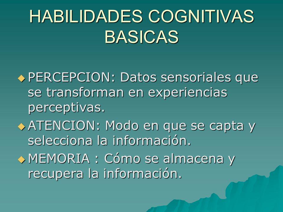 HABILIDADES COGNITIVAS BASICAS PERCEPCION: Datos sensoriales que se transforman en experiencias perceptivas. PERCEPCION: Datos sensoriales que se tran