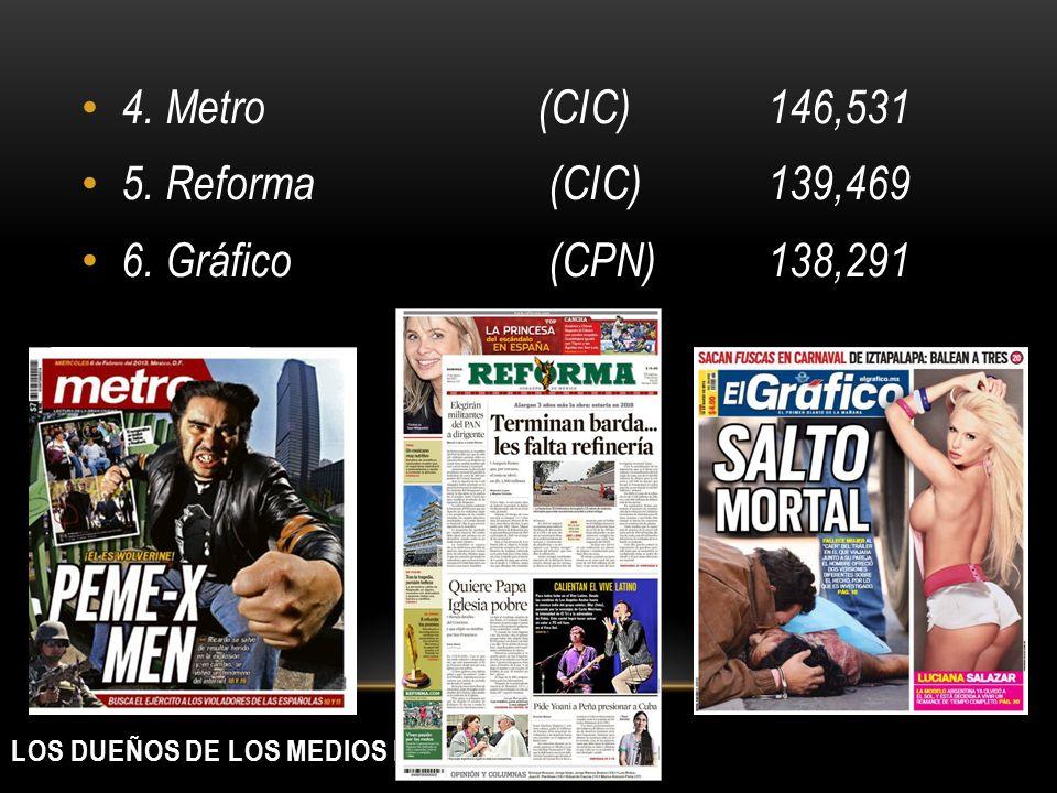LOS DUEÑOS DE LOS MEDIOS IMPRESOS 4. Metro(CIC)146,531 5. Reforma (CIC) 139,469 6. Gráfico (CPN) 138,291