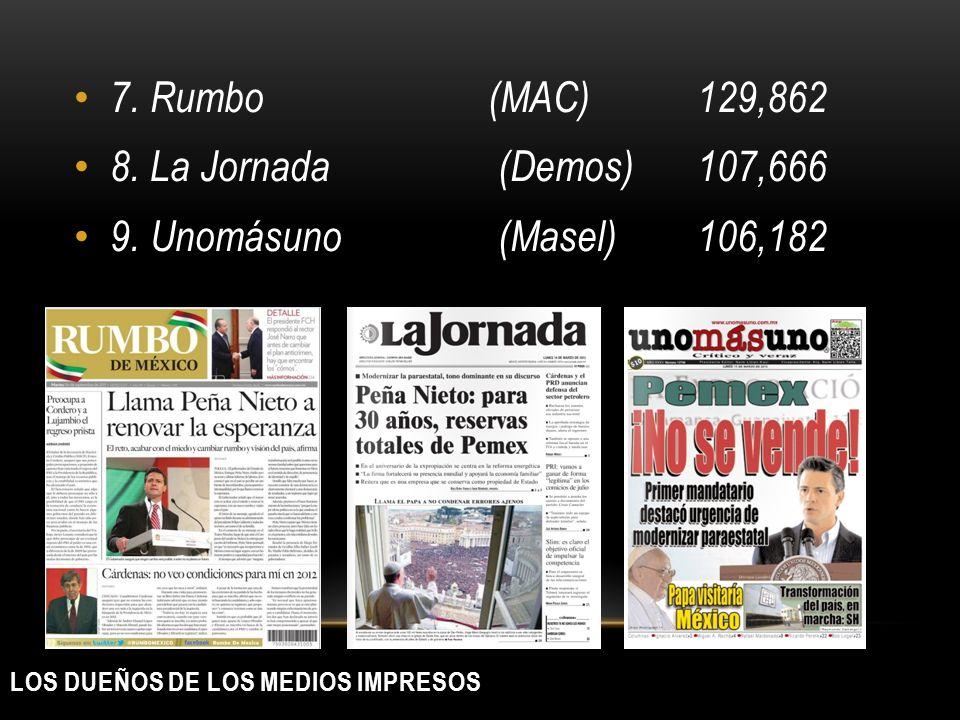 LOS DUEÑOS DE LOS MEDIOS IMPRESOS 7. Rumbo(MAC)129,862 8. La Jornada (Demos) 107,666 9. Unomásuno (Masel) 106,182
