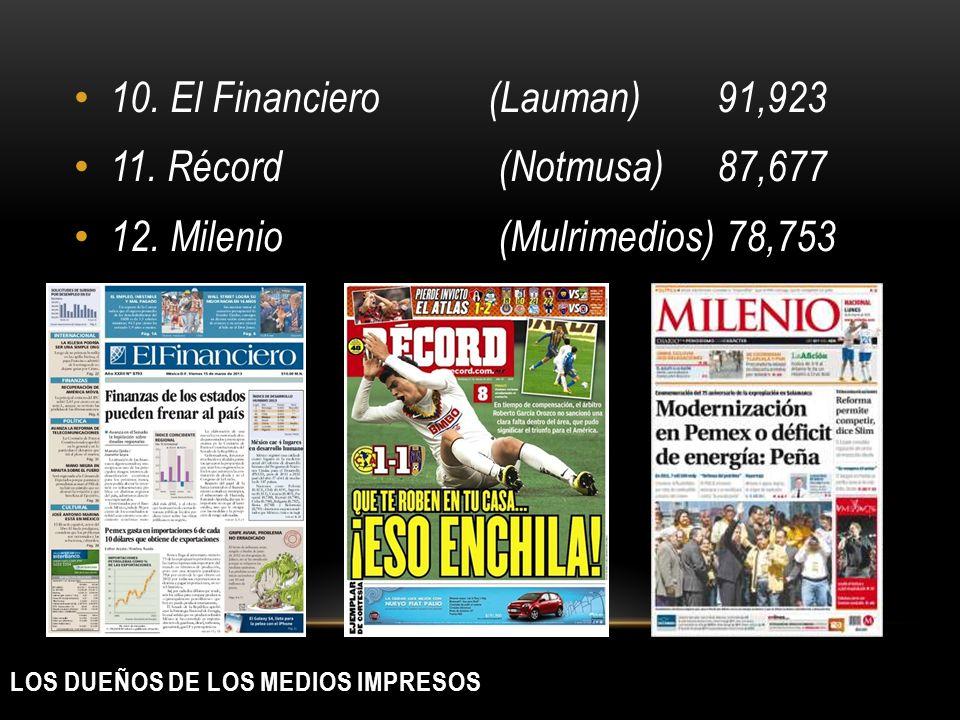 LOS DUEÑOS DE LOS MEDIOS IMPRESOS 10. El Financiero(Lauman)91,923 11. Récord (Notmusa) 87,677 12. Milenio (Mulrimedios) 78,753