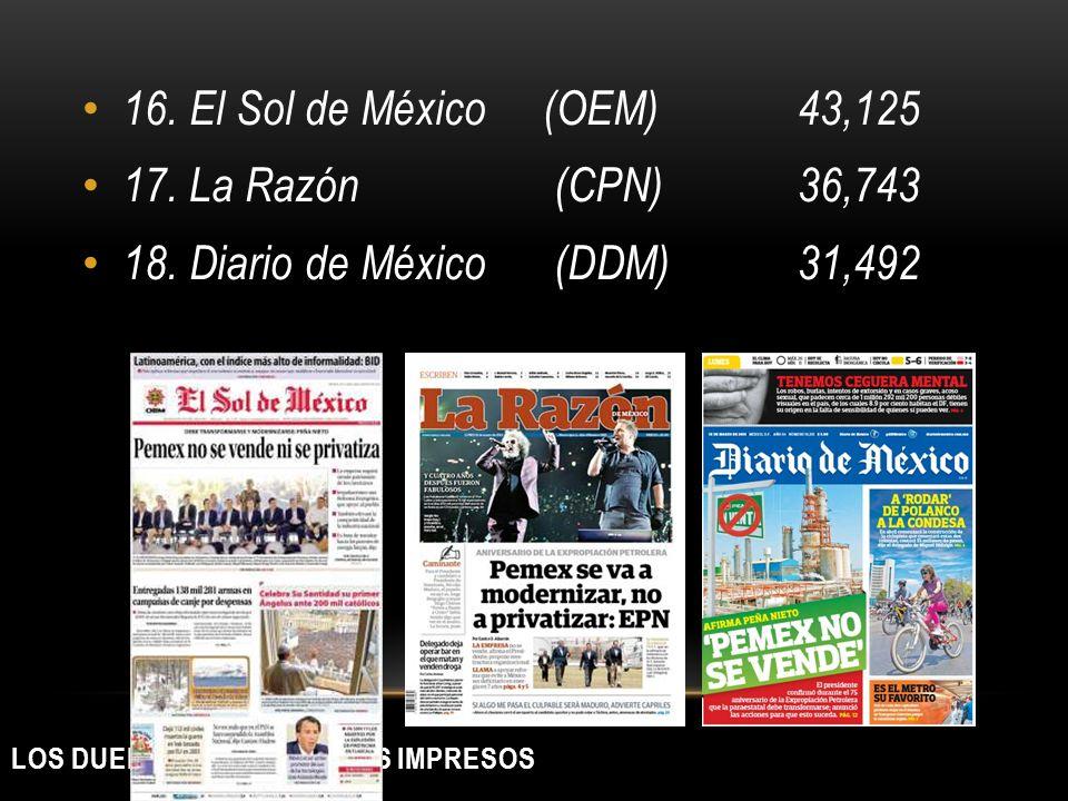 LOS DUEÑOS DE LOS MEDIOS IMPRESOS 16. El Sol de México(OEM)43,125 17. La Razón (CPN) 36,743 18. Diario de México (DDM) 31,492
