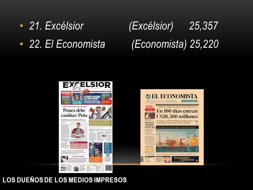 LOS DUEÑOS DE LOS MEDIOS IMPRESOS 21. Excélsior(Excélsior)25,357 22. El Economista (Economista) 25,220