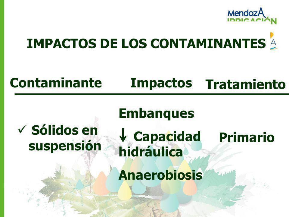 Contaminante IMPACTOS DE LOS CONTAMINANTES Impactos Sólidos en suspensión Embanques Capacidad hidráulica Anaerobiosis Tratamiento Primario