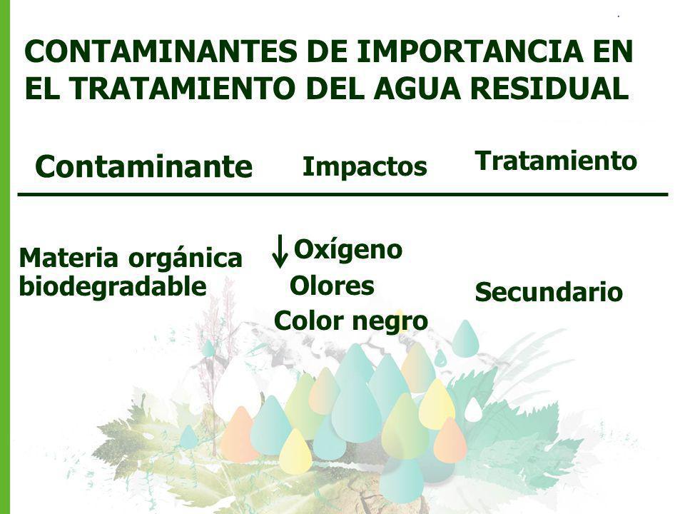 Contaminante CONTAMINANTES DE IMPORTANCIA EN EL TRATAMIENTO DEL AGUA RESIDUAL Impactos Materia orgánica biodegradable Oxígeno Olores Color negro Trata