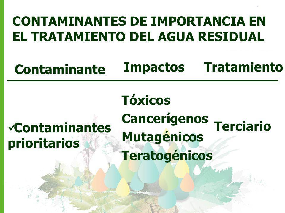 Contaminante CONTAMINANTES DE IMPORTANCIA EN EL TRATAMIENTO DEL AGUA RESIDUAL Impactos Contaminantes prioritarios Tóxicos Cancerígenos Mutagénicos Ter