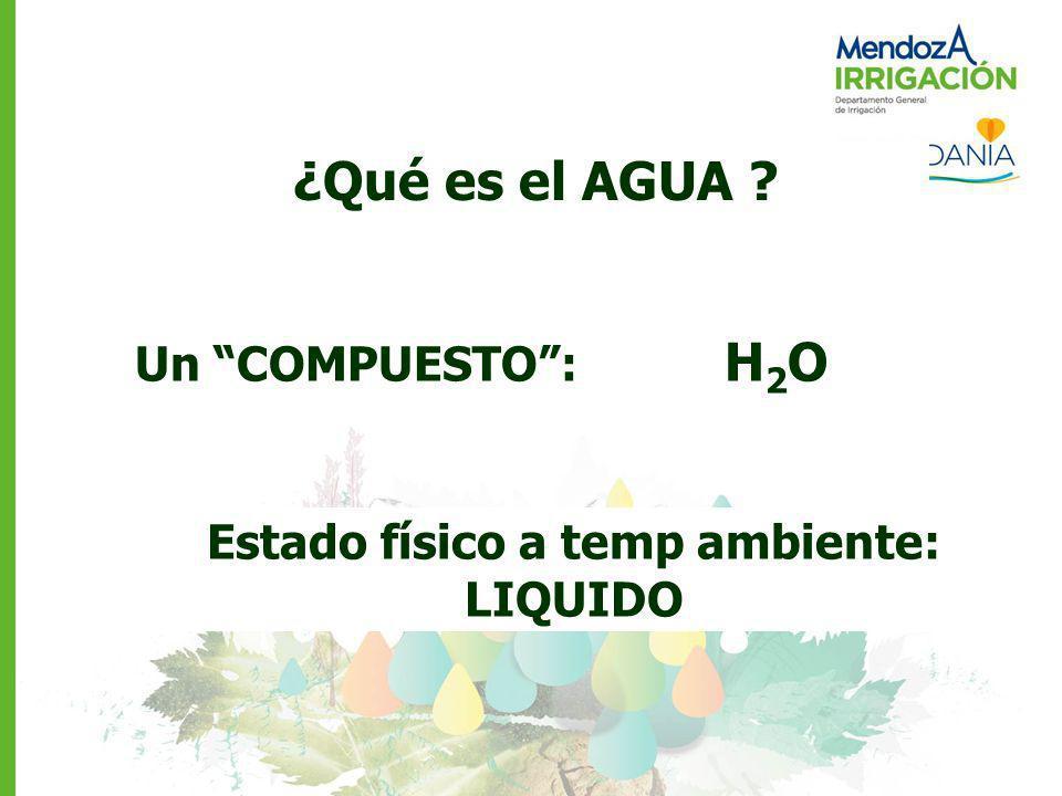 ¿Qué es el AGUA ? Un COMPUESTO: H 2 O Estado físico a temp ambiente: LIQUIDO