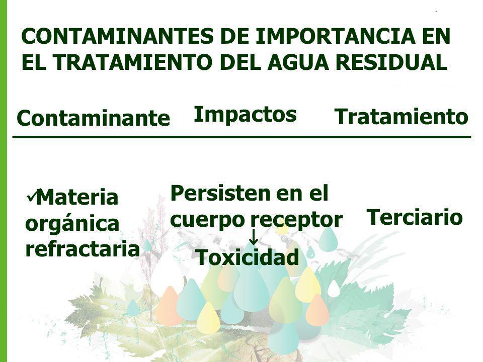 Contaminante CONTAMINANTES DE IMPORTANCIA EN EL TRATAMIENTO DEL AGUA RESIDUAL Impactos Materia orgánica refractaria Persisten en el cuerpo receptor To