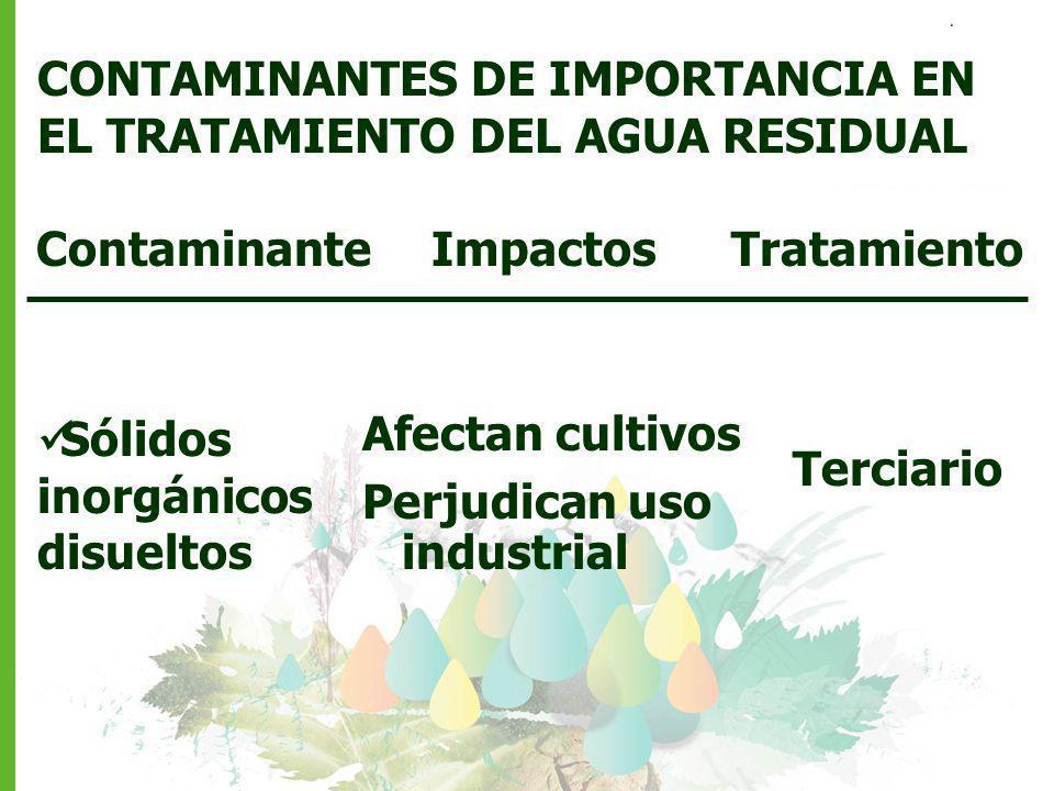Contaminante CONTAMINANTES DE IMPORTANCIA EN EL TRATAMIENTO DEL AGUA RESIDUAL Impactos Sólidos inorgánicos disueltos Afectan cultivos Perjudican uso i