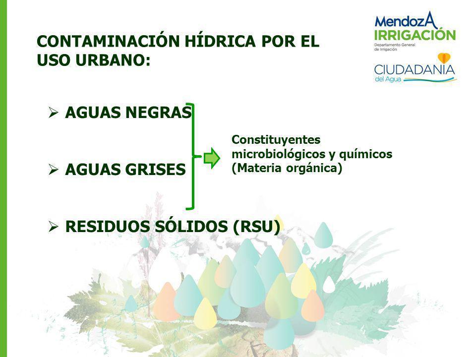 CONTAMINACIÓN HÍDRICA POR EL USO URBANO: AGUAS NEGRAS AGUAS GRISES RESIDUOS SÓLIDOS (RSU) Constituyentes microbiológicos y químicos (Materia orgánica)