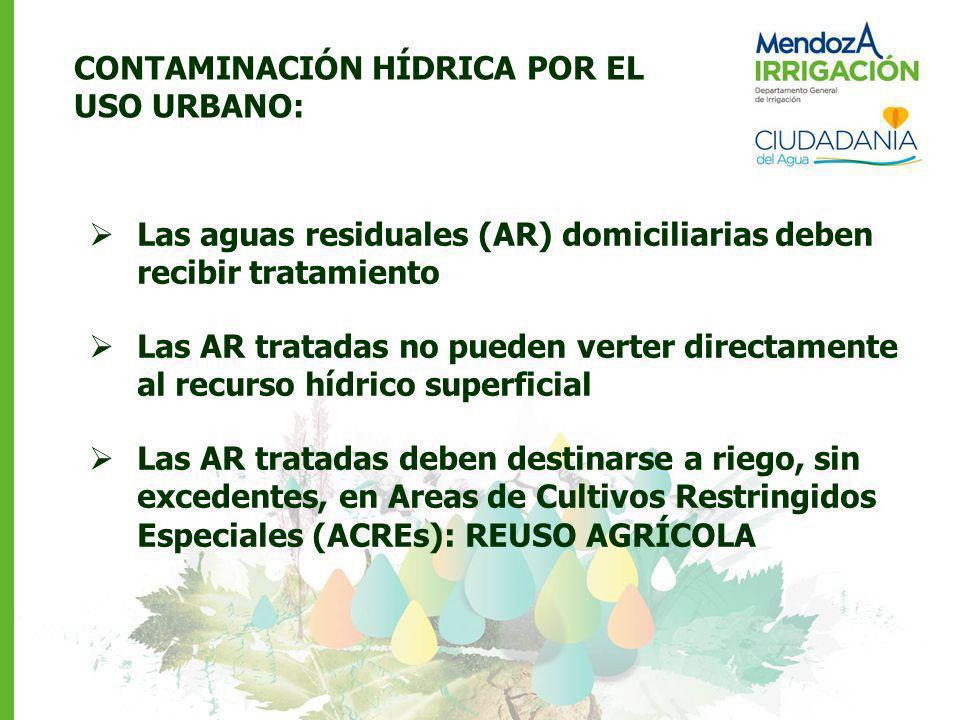 CONTAMINACIÓN HÍDRICA POR EL USO URBANO: Las aguas residuales (AR) domiciliarias deben recibir tratamiento Las AR tratadas no pueden verter directamen