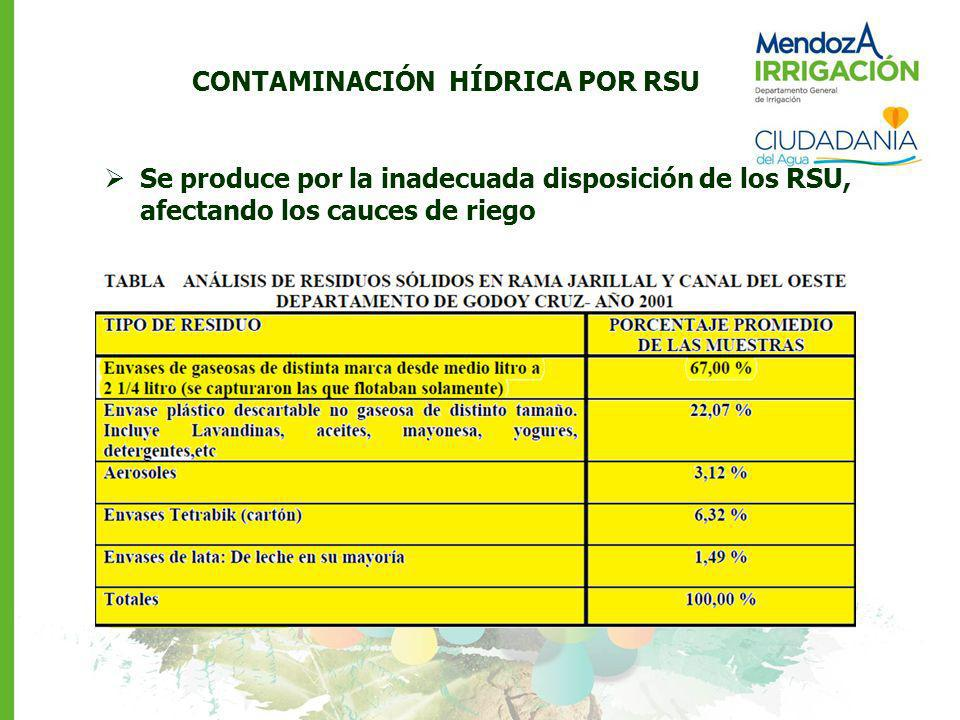 CONTAMINACIÓN HÍDRICA POR RSU Se produce por la inadecuada disposición de los RSU, afectando los cauces de riego
