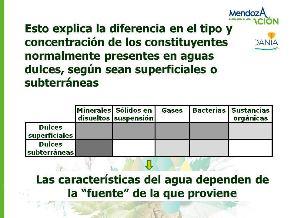 Esto explica la diferencia en el tipo y concentración de los constituyentes normalmente presentes en aguas dulces, según sean superficiales o subterrá