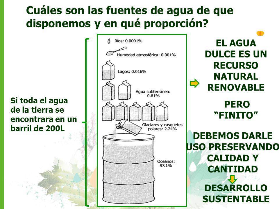 Cuáles son las fuentes de agua de que disponemos y en qué proporción? Si toda el agua de la tierra se encontrara en un barril de 200L EL AGUA DULCE ES