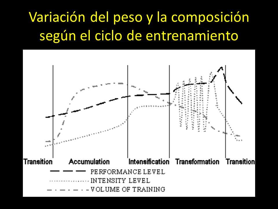 Variación del peso y la composición según el ciclo de entrenamiento