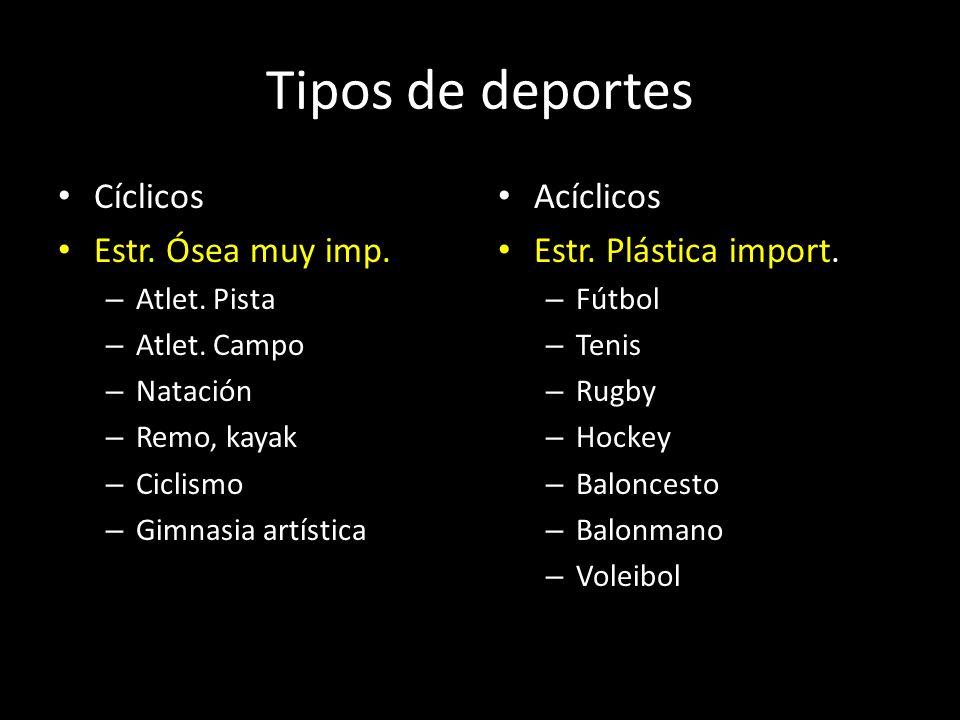 Tipos de deportes Cíclicos Estr. Ósea muy imp. – Atlet. Pista – Atlet. Campo – Natación – Remo, kayak – Ciclismo – Gimnasia artística Acíclicos Estr.