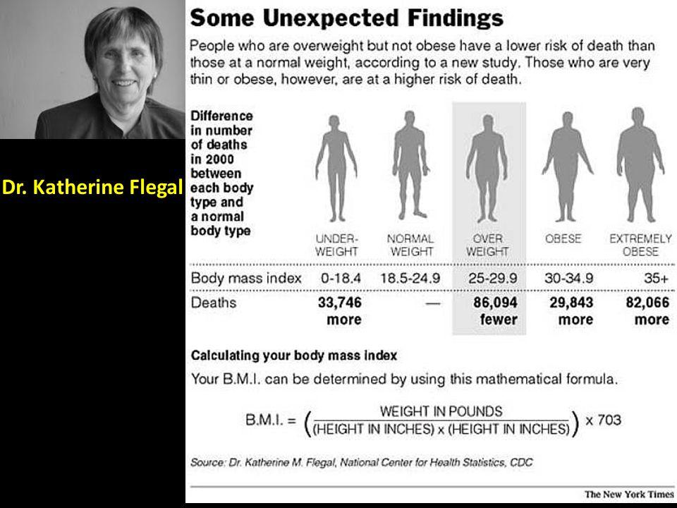 25 Dr. Katherine Flegal