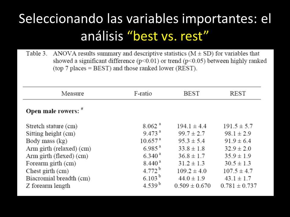 Seleccionando las variables importantes: el análisis best vs. rest
