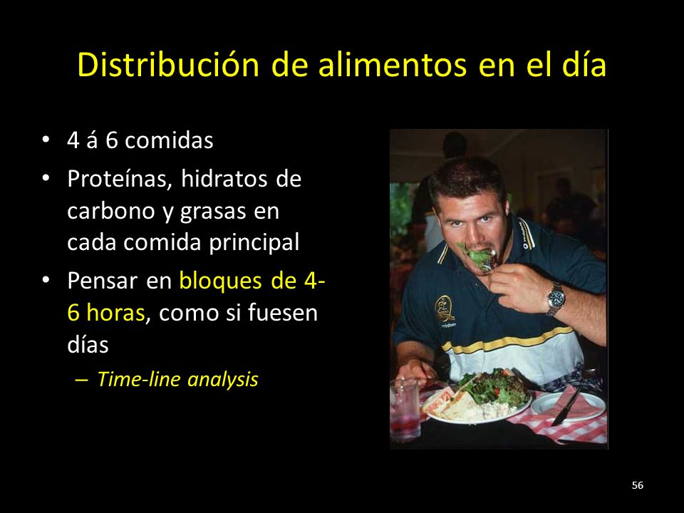 56 Distribución de alimentos en el día 4 á 6 comidas Proteínas, hidratos de carbono y grasas en cada comida principal Pensar en bloques de 4- 6 horas, como si fuesen días – Time-line analysis