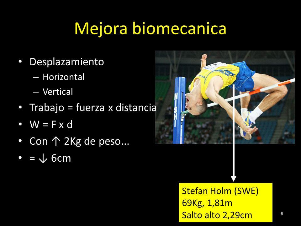 6 Mejora biomecanica Desplazamiento – Horizontal – Vertical Trabajo = fuerza x distancia W = F x d Con 2Kg de peso... = 6cm Stefan Holm (SWE) 69Kg, 1,