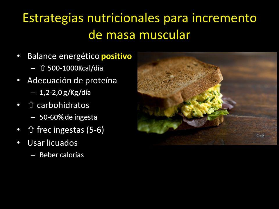Estrategias nutricionales para incremento de masa muscular Balance energético positivo – 500-1000Kcal/día Adecuación de proteína – 1,2-2,0 g/Kg/día carbohidratos – 50-60% de ingesta frec ingestas (5-6) Usar licuados – Beber calorías