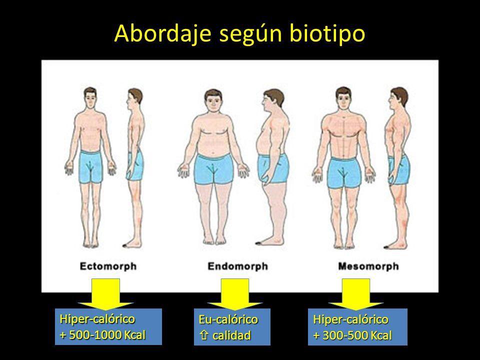 Abordaje según biotipo Hiper-calórico + 500-1000 Kcal Eu-calórico calidad calidadHiper-calórico + 300-500 Kcal