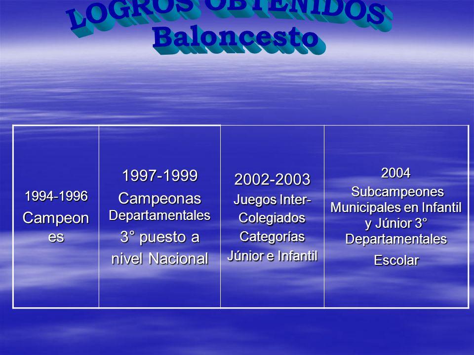1994-1996 Campeon es 1997-1999 Campeonas Departamentales 3° puesto a nivel Nacional 2002-2003 Juegos Inter- Colegiados Categorías Júnior e Infantil 20