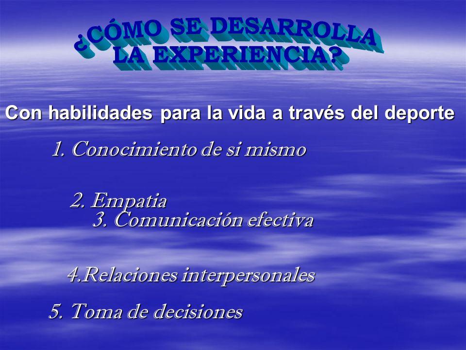 Con habilidades para la vida a través del deporte 1. Conocimiento de si mismo 2. Empatia 3. Comunicación efectiva 4.Relaciones 4.Relaciones interperso