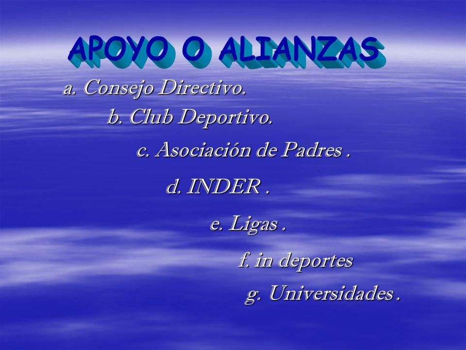 a. Consejo Directivo. b. Club Deportivo. c. Asociación de Padres. d. INDER. e. Ligas. f. in deportes g. Universidades.