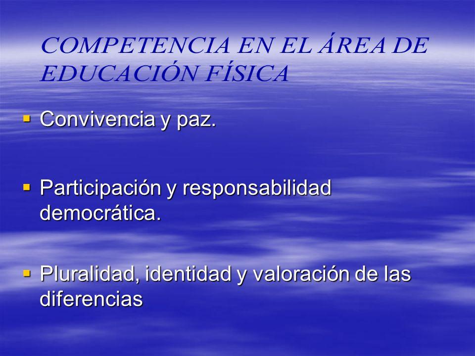 Convivencia y paz. Convivencia y paz. Participación y responsabilidad democrática. Participación y responsabilidad democrática. Pluralidad, identidad