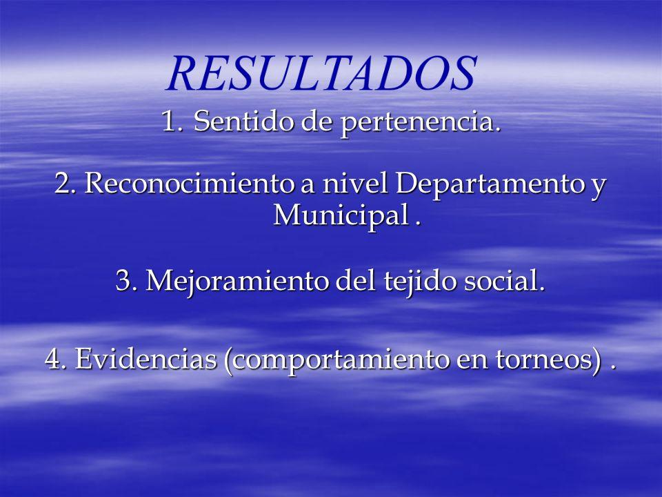 1.Sentido 1.Sentido de pertenencia. 2. Reconocimiento a nivel Departamento y Municipal. 3. Mejoramiento del tejido social. 4. Evidencias (comportamien