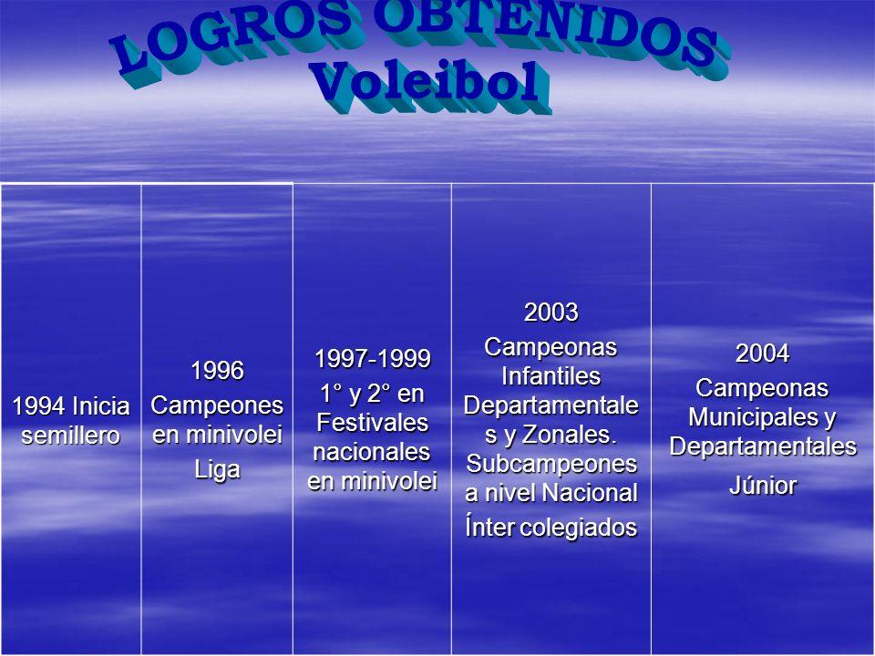 1994 Inicia semillero 1996 Campeones en minivolei Liga 1997-1999 1° y 2° en Festivales nacionales en minivolei 2003 Campeonas Infantiles Departamental