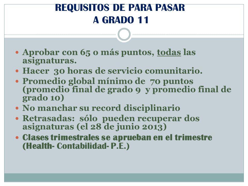 REQUISITOS DE PARA PASAR A GRADO 11 Aprobar con 65 o más puntos, todas las asignaturas.
