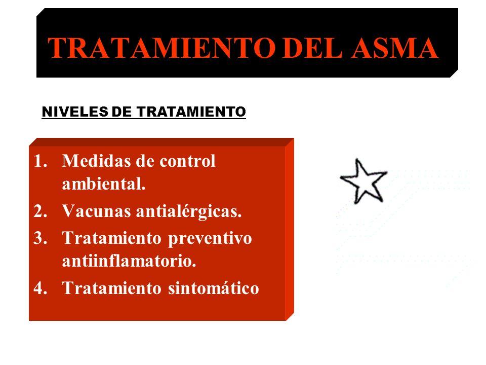 TRATAMIENTO DEL ASMA 1.Medidas de control ambiental. 2.Vacunas antialérgicas. 3.Tratamiento preventivo antiinflamatorio. 4.Tratamiento sintomático NIV
