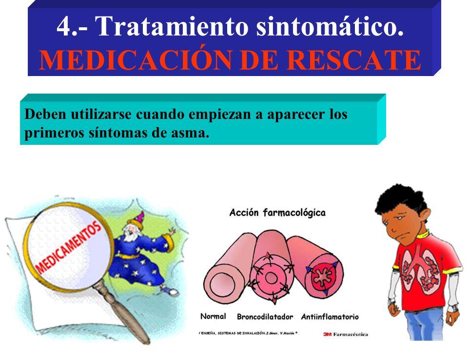 4.- Tratamiento sintomático. MEDICACIÓN DE RESCATE Deben utilizarse cuando empiezan a aparecer los primeros síntomas de asma.