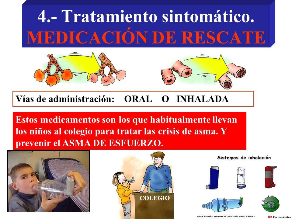 4.- Tratamiento sintomático. MEDICACIÓN DE RESCATE Vías de administración: ORAL O INHALADA Estos medicamentos son los que habitualmente llevan los niñ
