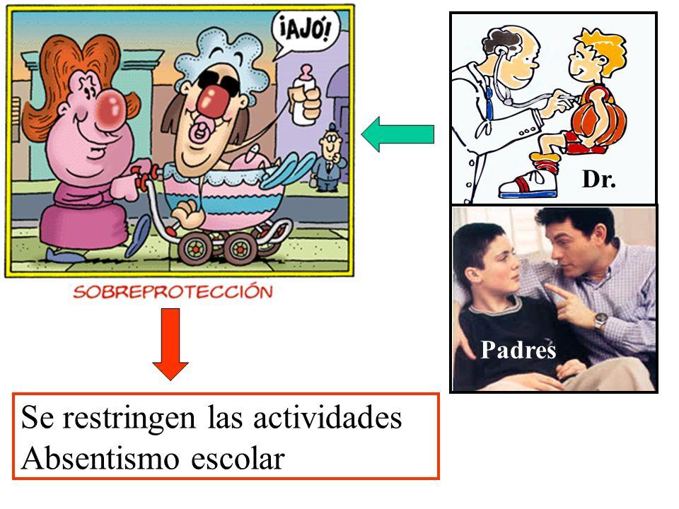 Se restringen las actividades Absentismo escolar MÉDICO Padres Dr.