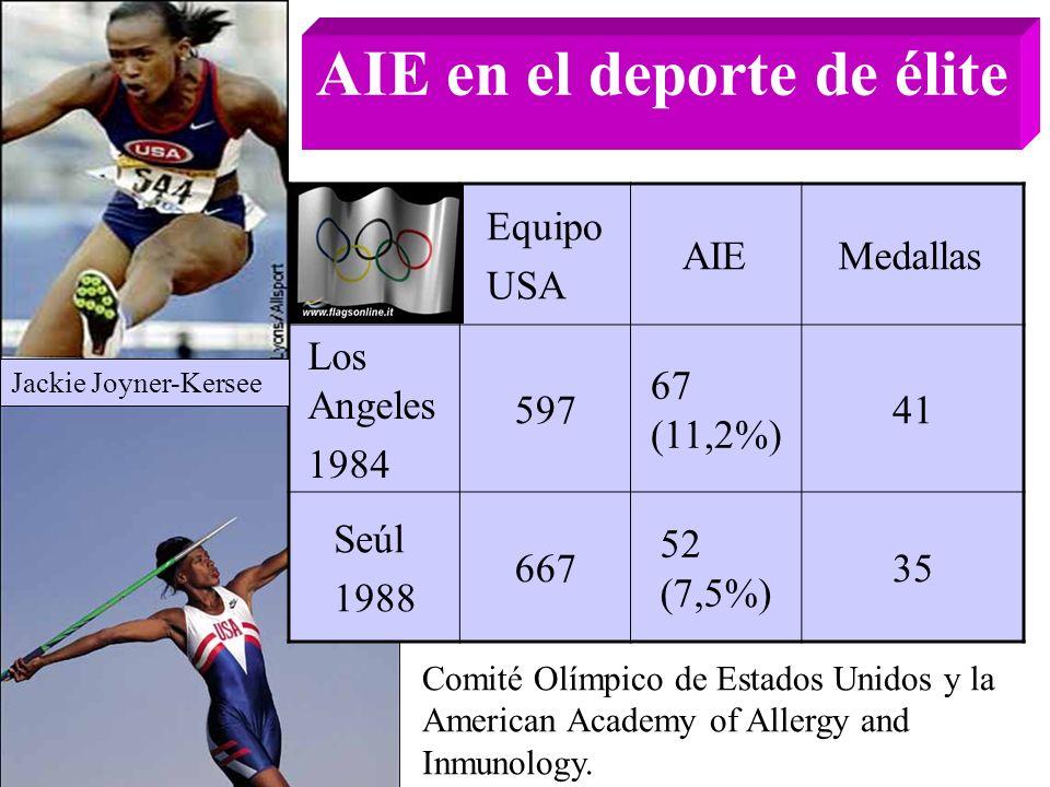 AIE en el deporte de élite Equipo USA AIEMedallas Los Angeles 1984 597 67 (11,2%) 41 Seúl 1988 667 52 (7,5%) 35 Comité Olímpico de Estados Unidos y la