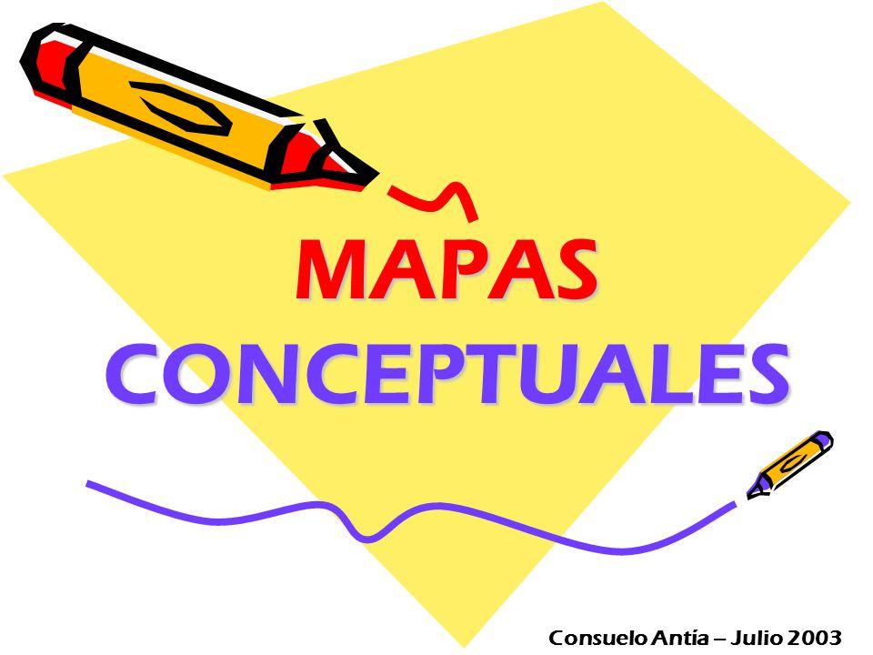MAPASCONCEPTUALES Consuelo Antía – Julio 2003