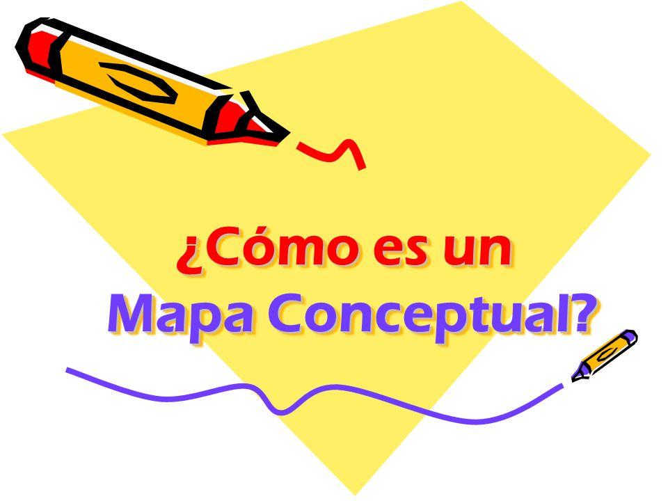¿Cómo es un Mapa Conceptual?